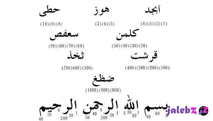 محاسبه حروف ابجد