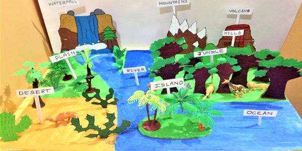 مدل بخشهای مختلف کره زمین برای ساخت کاردستی برای مدرسه